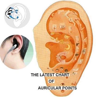 Автоматическая электропунктура уха на аппарате FATA